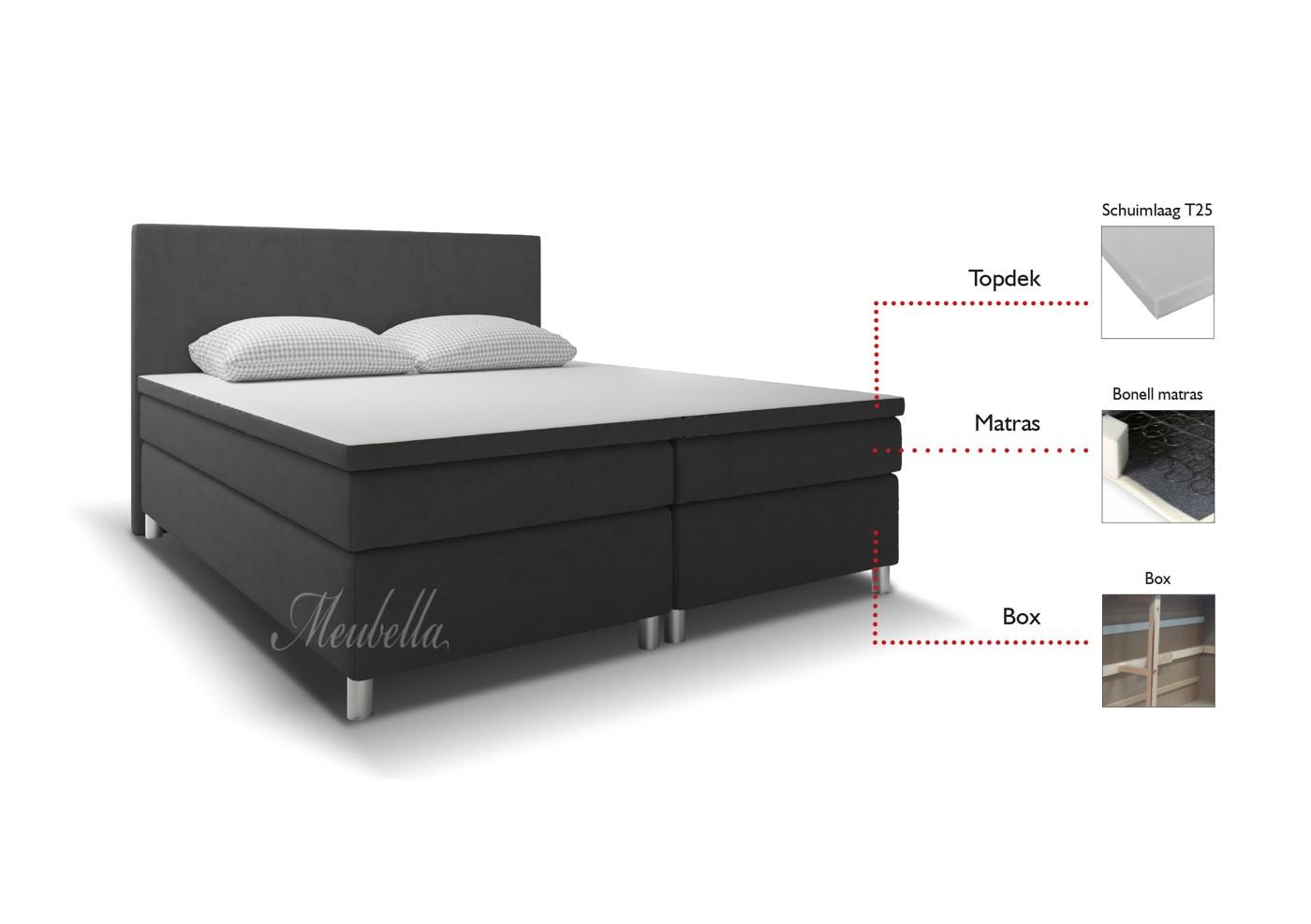 boxspring alexandria grijs 200x200 cm meubella. Black Bedroom Furniture Sets. Home Design Ideas