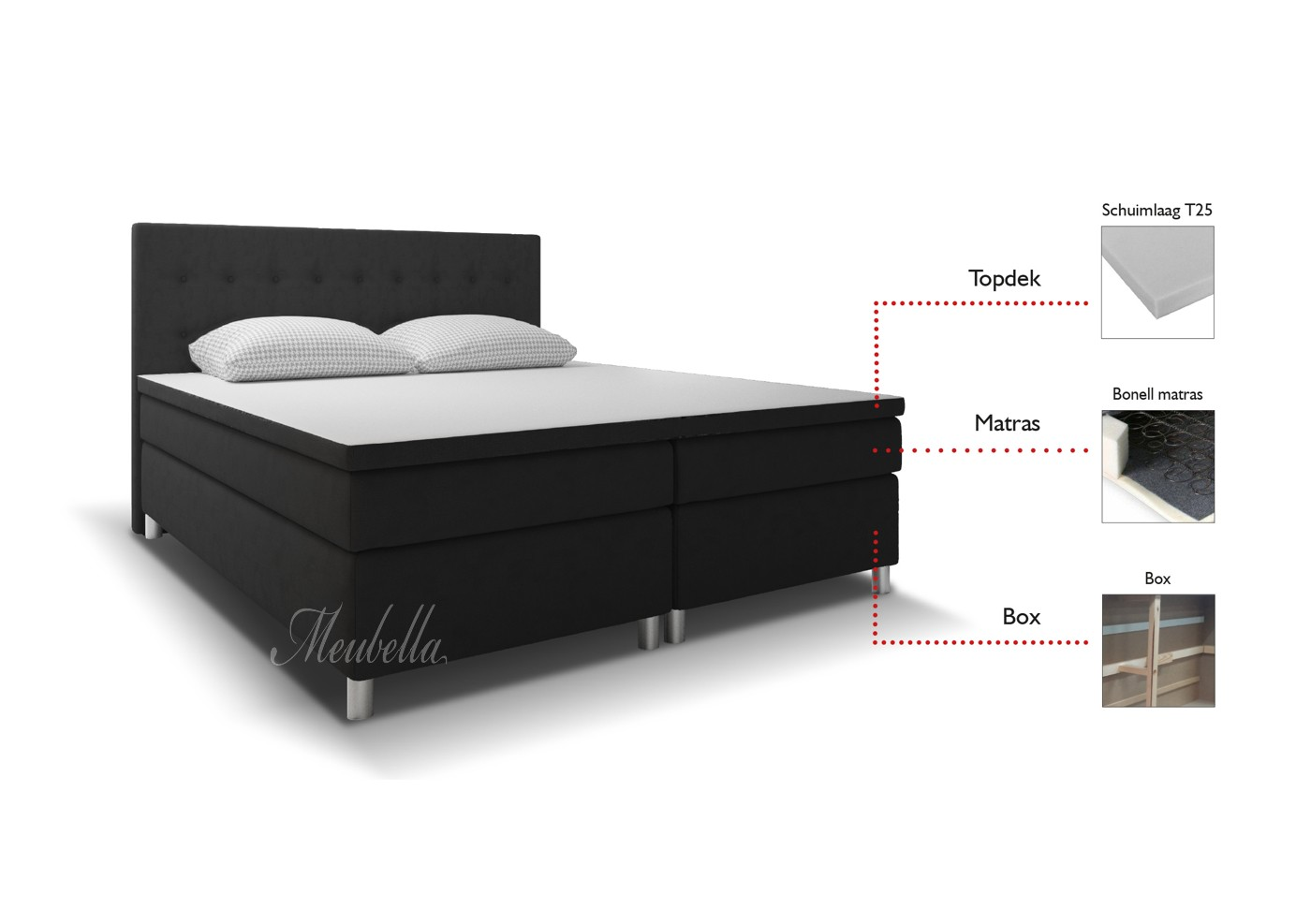 boxspring batavia zwart 200x200 cm meubella. Black Bedroom Furniture Sets. Home Design Ideas