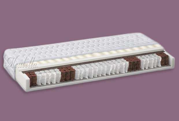 complete slaapkamer in termijnen betalen ~ lactate for ., Deco ideeën